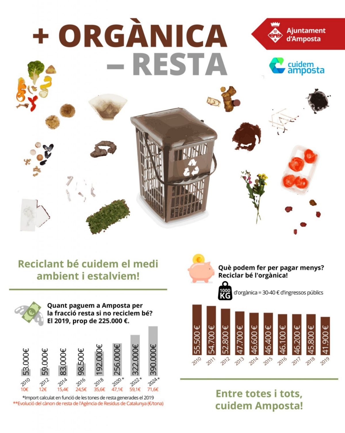 Amposta engega una campanya per millorar la recollida dels residus orgànics | Amposta.info