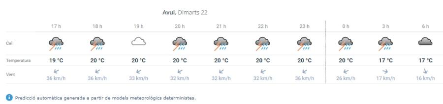 Les pluges obliguen a suspendre les activitats als centres educatius de primària   Amposta.info
